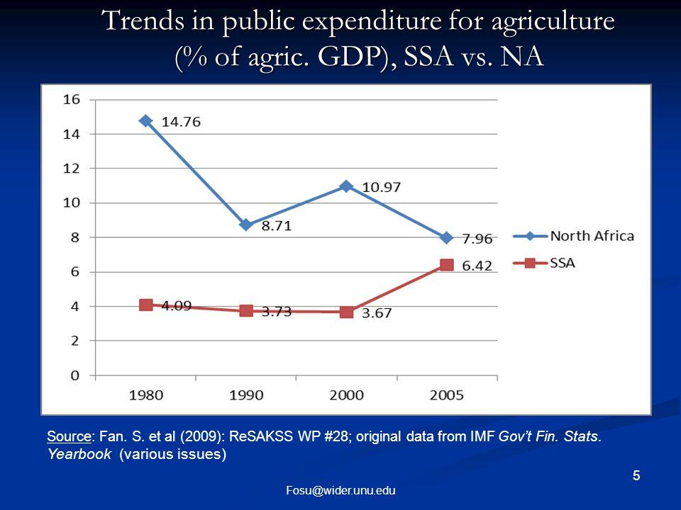 6 Fosu@wider.unu.edu Trends in public expenditure for agriculture, SSA & NA (2000 international dollars, bils.) Trends in public expenditure for agriculture, SSA & NA (2000 international dollars, bils.) Source: Fan, S.
