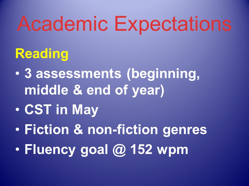 Academic Expectations Reading 3 assessments (beginning, middle & end of year) CST in May Fiction & non-fiction genres Fluency goal @ 152 wpm