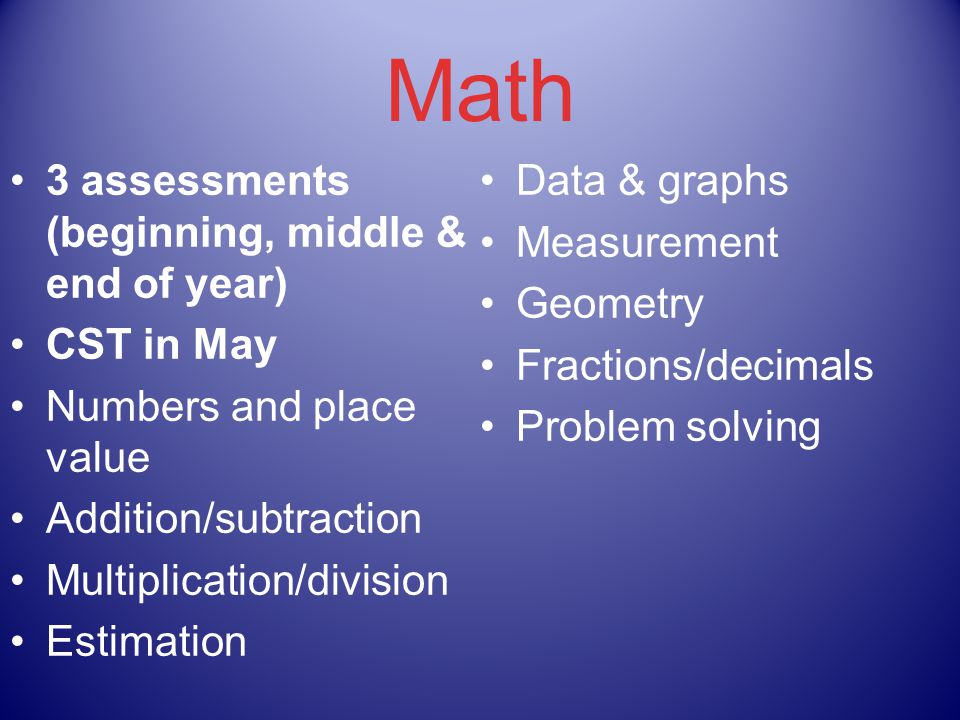Math 3 assessments (beginning, middle & end of year) CST in May Numbers and place value Addition/subtraction Multiplication/division Estimation Data & graphs Measurement Geometry Fractions/decimals Problem solving