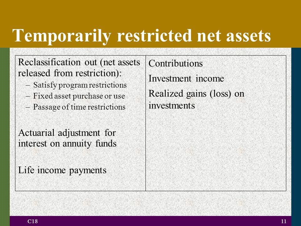 C1811 Temporarily restricted net assets Reclassification out (net assets released from restriction): –Satisfy program restrictions –Fixed asset purchase or use –Passage of time restrictions Actuarial adjustment for interest on annuity funds Life income payments Contributions Investment income Realized gains (loss) on investments