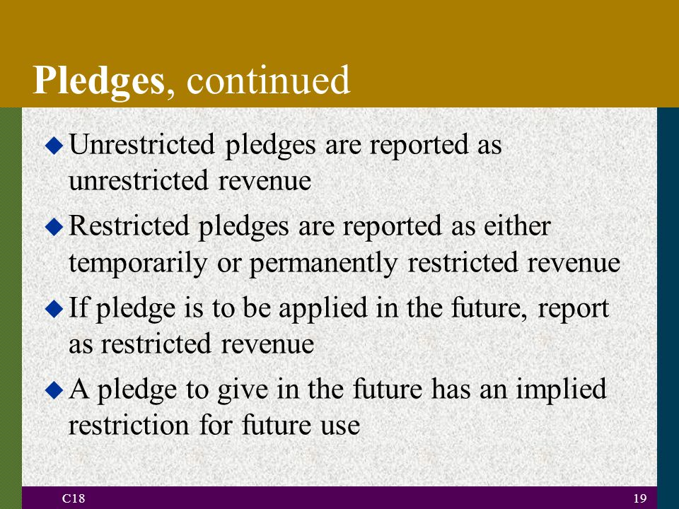 C1819 Pledges, continued u Unrestricted pledges are reported as unrestricted revenue u Restricted pledges are reported as either temporarily or permanently restricted revenue u If pledge is to be applied in the future, report as restricted revenue u A pledge to give in the future has an implied restriction for future use