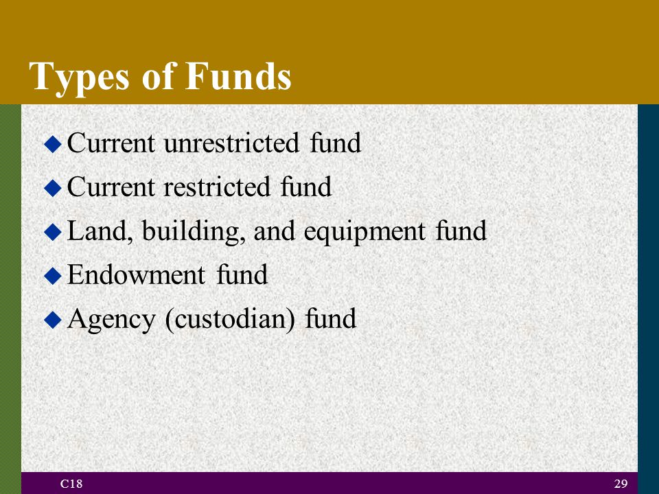 C1829 Types of Funds u Current unrestricted fund u Current restricted fund u Land, building, and equipment fund u Endowment fund u Agency (custodian) fund