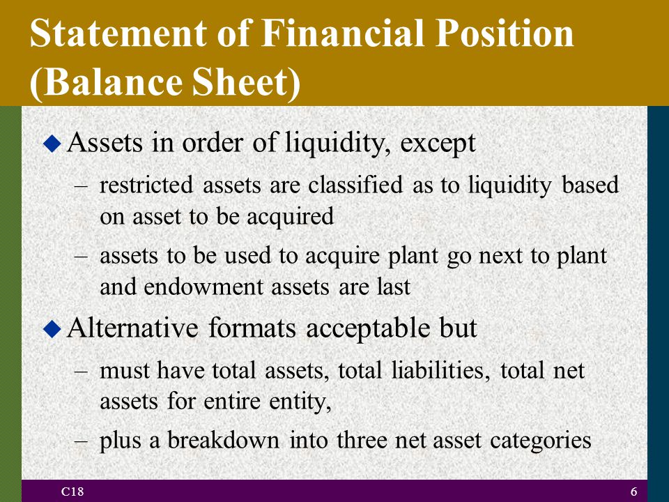C186 Statement of Financial Position (Balance Sheet) u Assets in order of liquidity, except –restricted assets are classified as to liquidity based on asset to be acquired –assets to be used to acquire plant go next to plant and endowment assets are last u Alternative formats acceptable but –must have total assets, total liabilities, total net assets for entire entity, –plus a breakdown into three net asset categories
