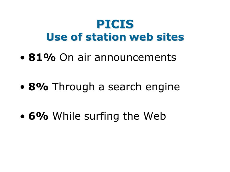 PICIS Use of station web sites 81% On air announcements 8% Through a search engine 6% While surfing the Web