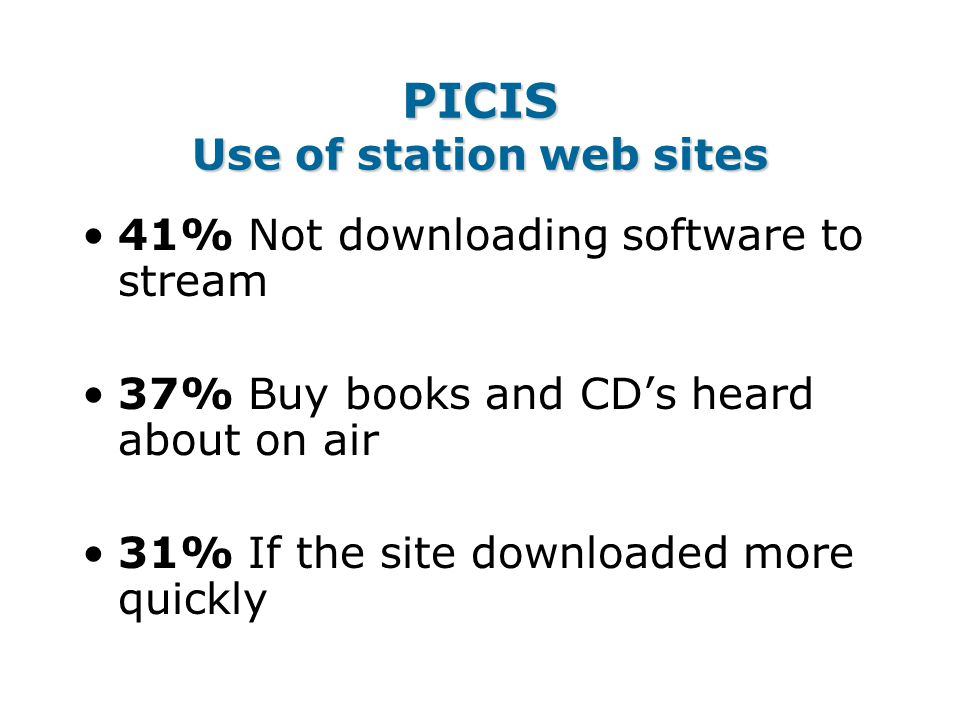 PICIS Use of station web sites 41% Not downloading software to stream 37% Buy books and CD's heard about on air 31% If the site downloaded more quickly