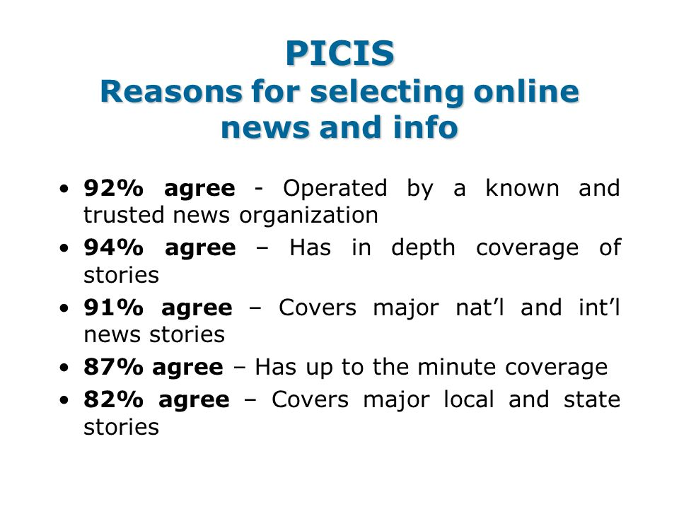 PICIS Use of station web sites 53% believe they will spend more time on the Internet in two years than they do now