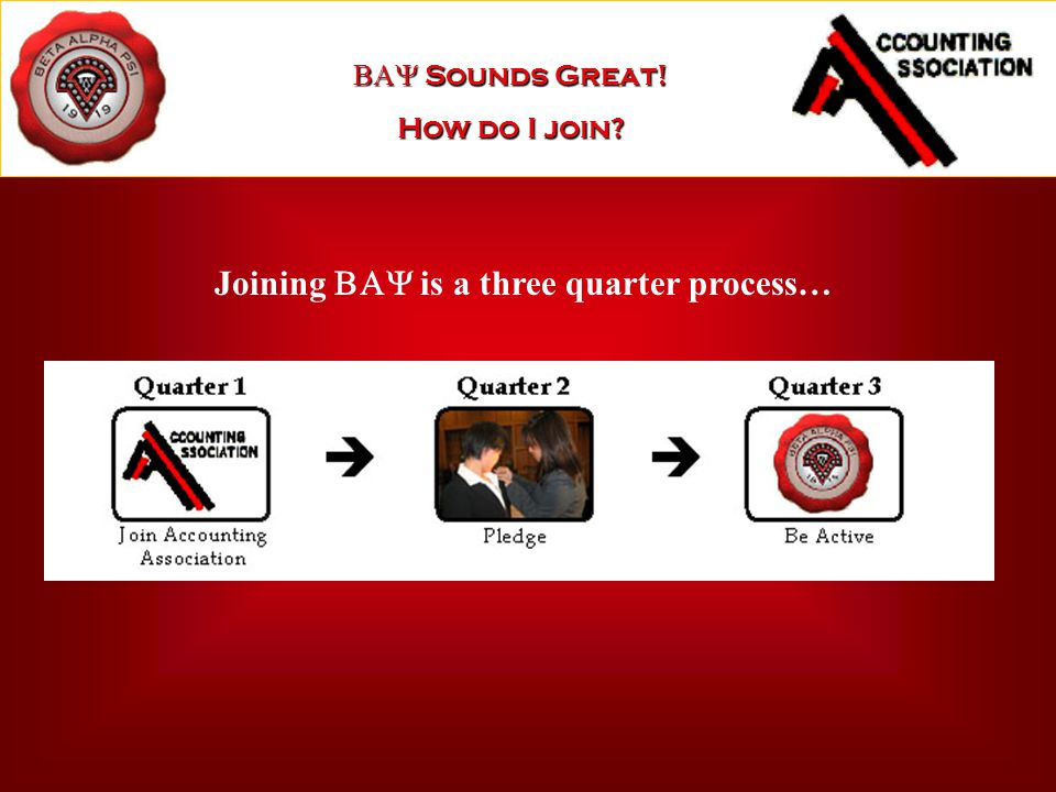  Sounds Great! How do I join Joining  is a three quarter process…