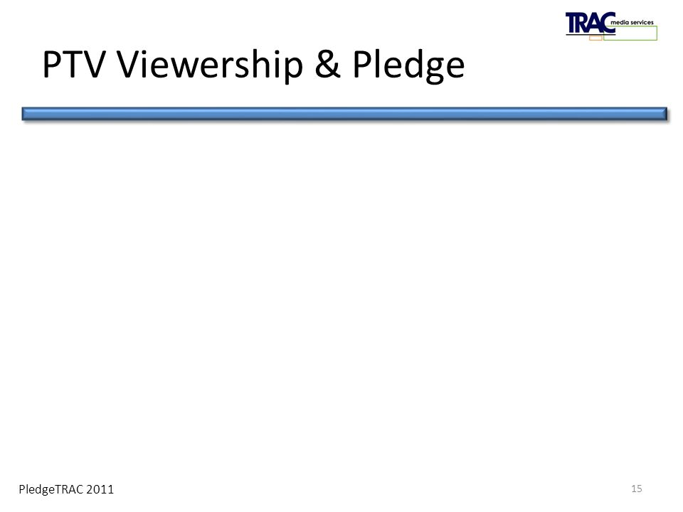 PledgeTRAC 2011 PTV Viewership & Pledge 15