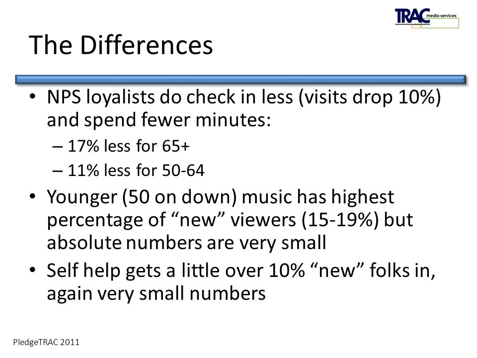 PledgeTRAC 2011 NPS loyalists do check in less (visits drop 10%) and spend fewer minutes: – 17% less for 65+ – 11% less for 50-64 Younger (50 on down) music has highest percentage of new viewers (15-19%) but absolute numbers are very small Self help gets a little over 10% new folks in, again very small numbers The Differences