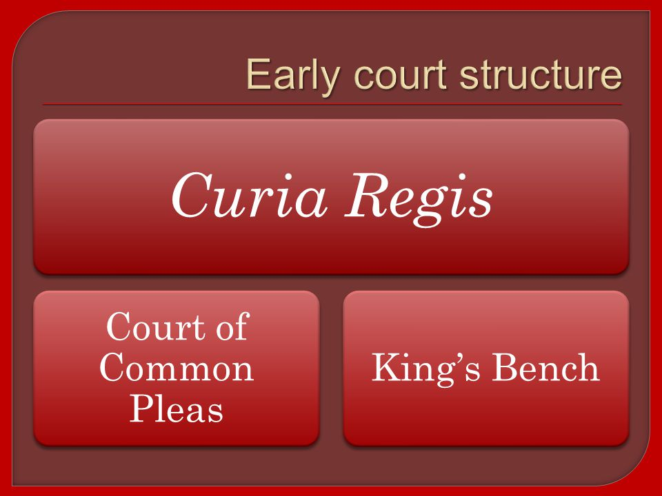 Curia Regis Court of Common Pleas King's Bench