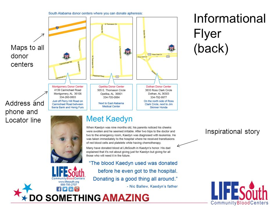 Informational Flyer (back) Maps to all donor centers Address and phone and Locator line Inspirational story