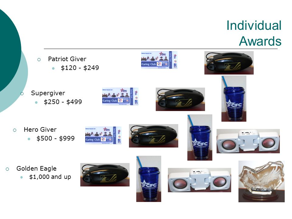 Individual Awards  Patriot Giver $120 - $249  Golden Eagle $1,000 and up  Supergiver $250 - $499  Hero Giver $500 - $999