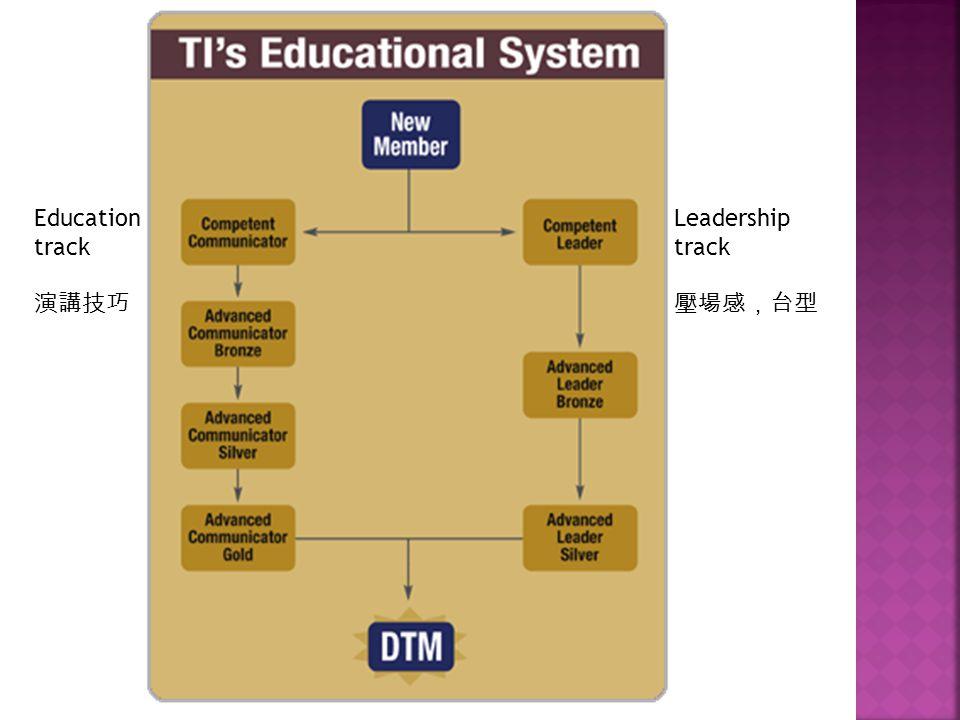 Education track 演講技巧 Leadership track 壓場感,台型