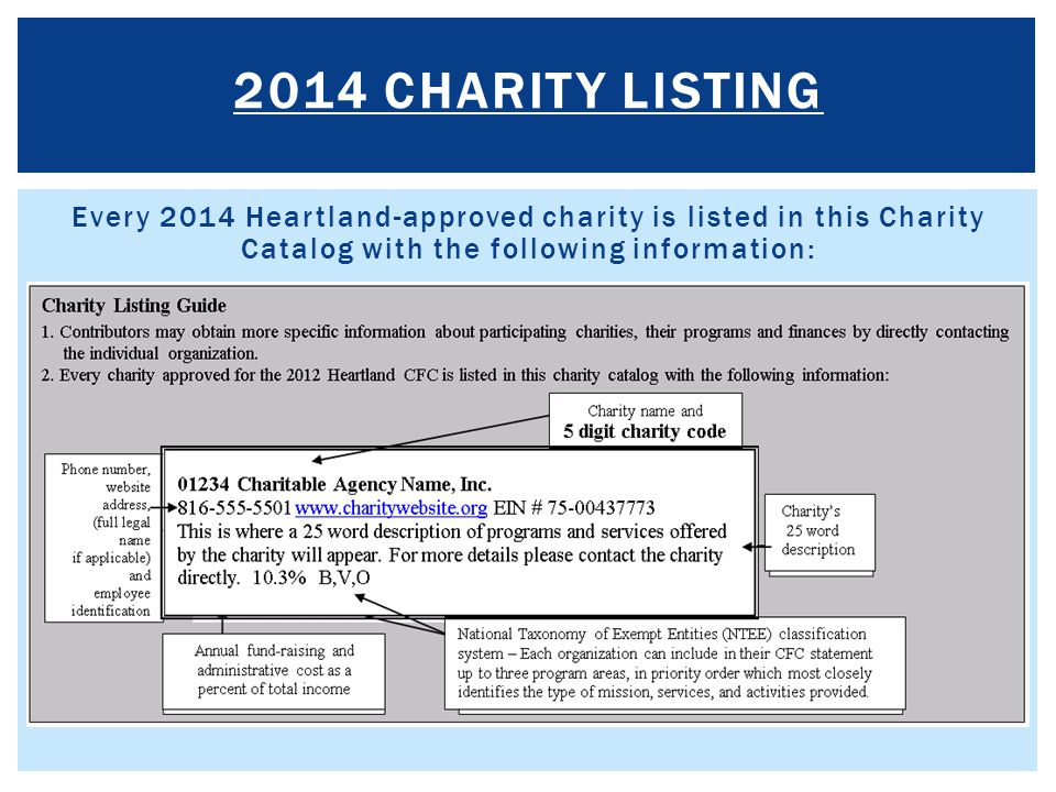 Every 2014 Heartland-approved charity is listed in this Charity Catalog with the following information: 2014 CHARITY LISTING
