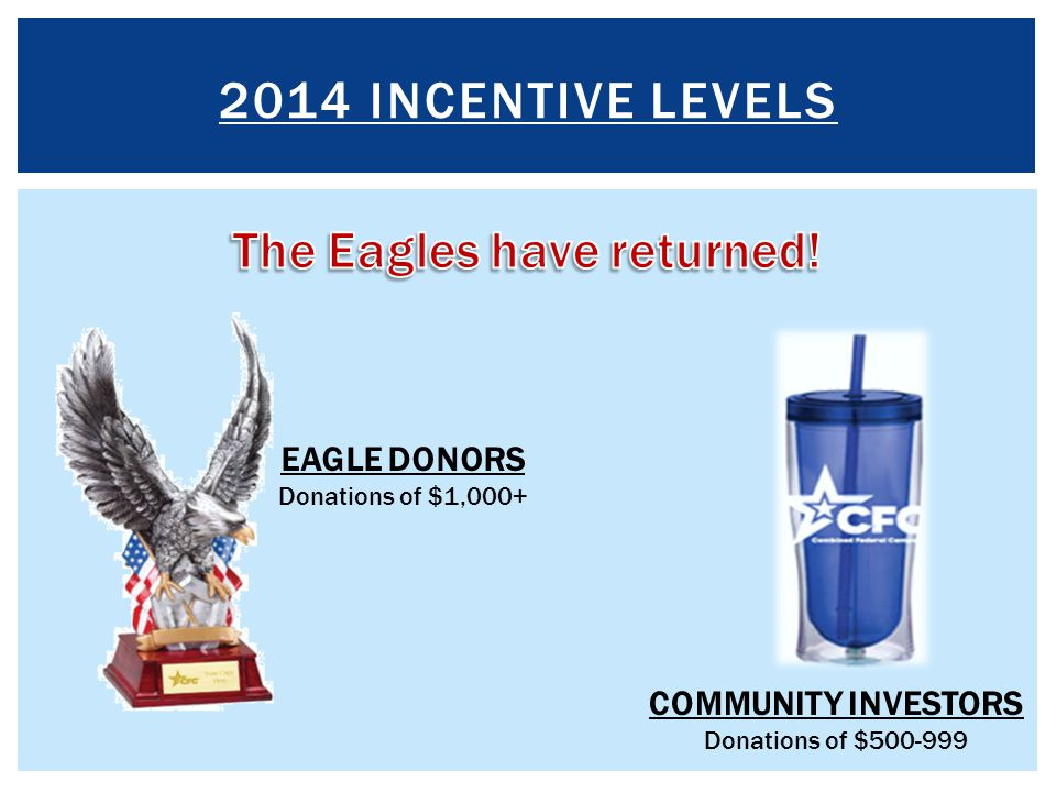 2014 INCENTIVE LEVELS EAGLE DONORS Donations of $1,000+ COMMUNITY INVESTORS Donations of $500-999
