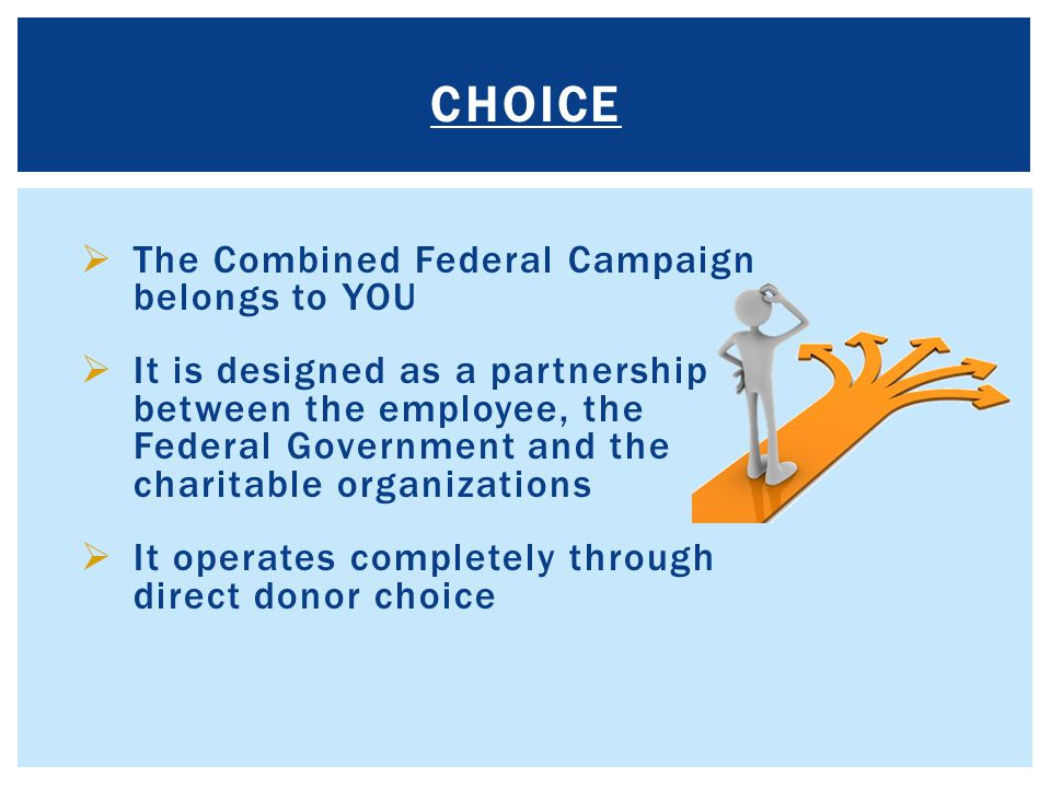 National/International Organizations TYPES OF CHARITIES Local Federations (has member charities ) Local Independent Organizations