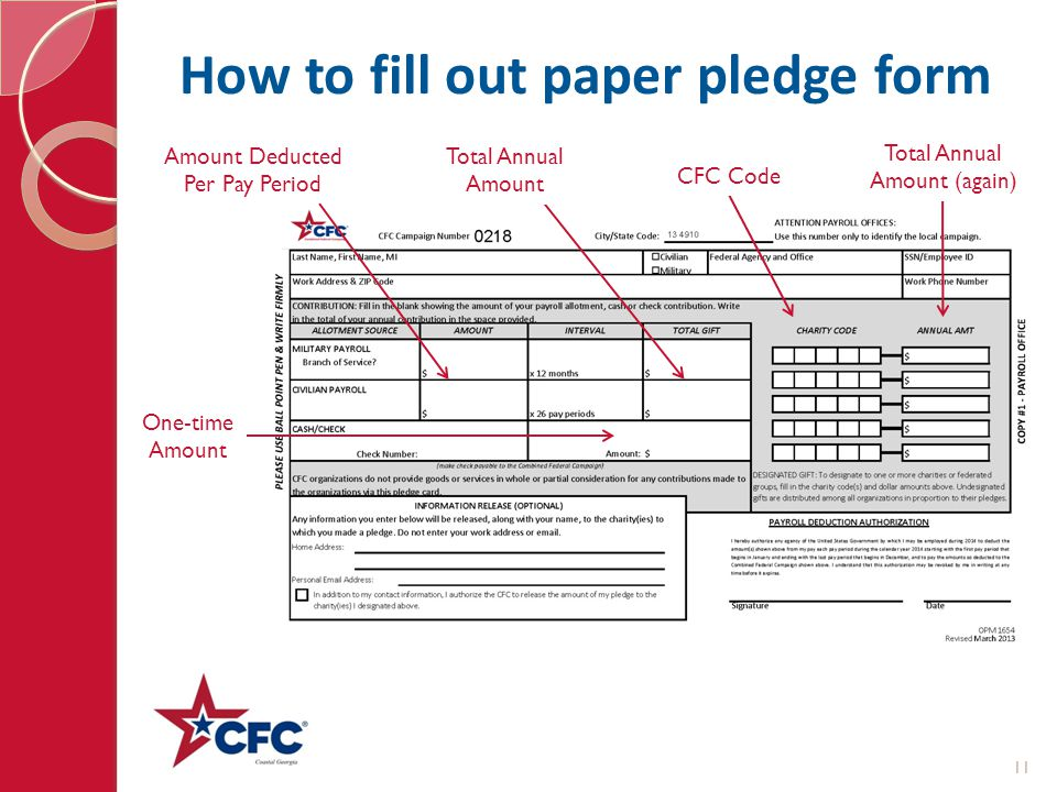 How to fill out paper pledge form Amount Deducted Per Pay Period One-time Amount Total Annual Amount CFC Code Total Annual Amount (again) 11