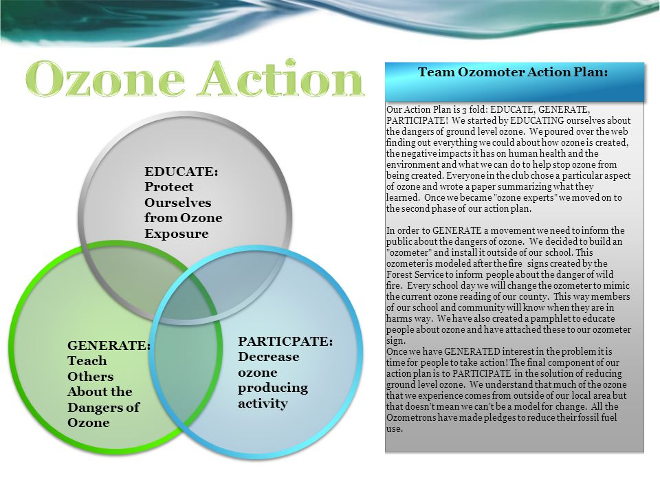 EDUCATE: Protect Ourselves from Ozone Exposure GENERATE: Teach Others About the Dangers of Ozone PARTICPATE: Decrease ozone producing activity Team Oz