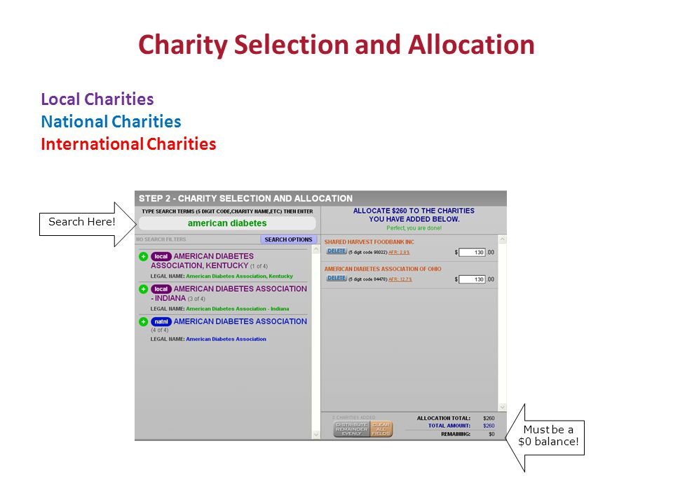 Charity Selection and Allocation Search Here. Must be a $0 balance.