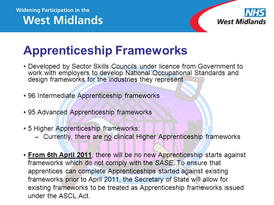 Apprenticeship Frameworks Developed by Sector Skills Councils under licence from Government to work with employers to develop National Occupational St