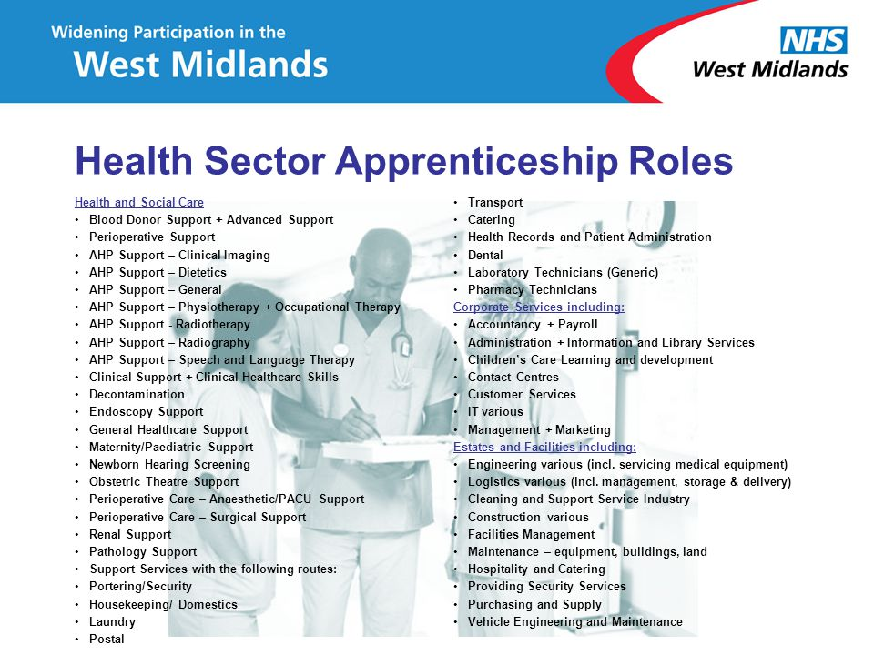 Health Sector Apprenticeship Roles Health and Social Care Blood Donor Support + Advanced Support Perioperative Support AHP Support – Clinical Imaging