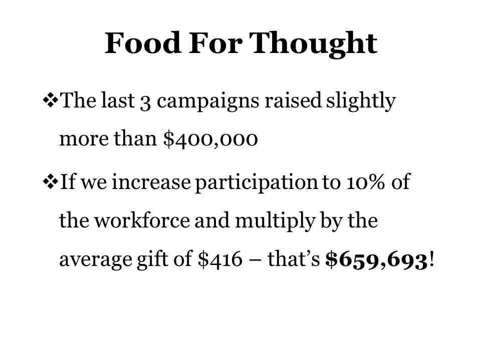 Food For Thought  The last 3 campaigns raised slightly more than $400,000  If we increase participation to 10% of the workforce and multiply by the average gift of $416 – that's $659,693!