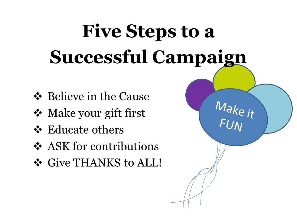 Believe in your Cause The more you know about SHARE, the more effective you will be when you invite people to participate.