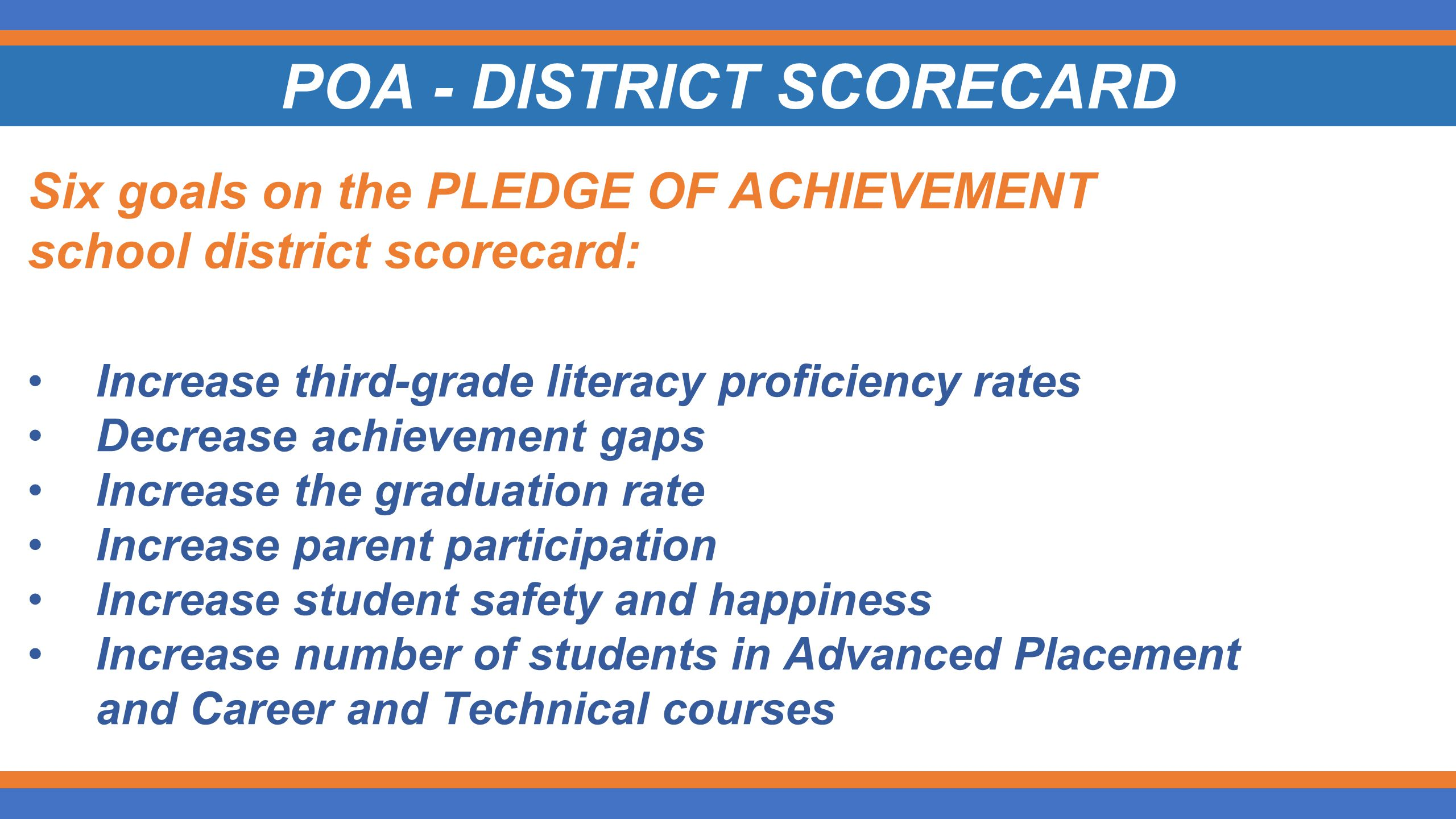 PLEDGE OF ACHIEVEMENT Strategic Targets for PLEDGE: Annually reduce the percentage point gap between proficiency of highest and lowest scoring subgroups Instructional strategies that reach diverse learners Opportunities for real-time feedback to provide swift responses