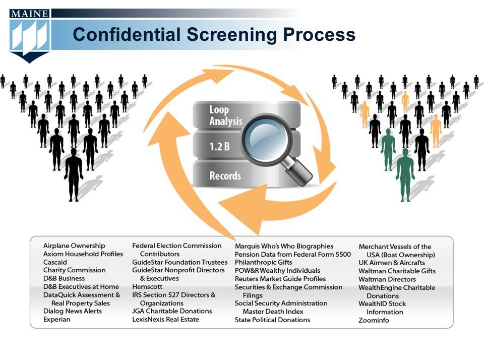 Confidential Screening Process
