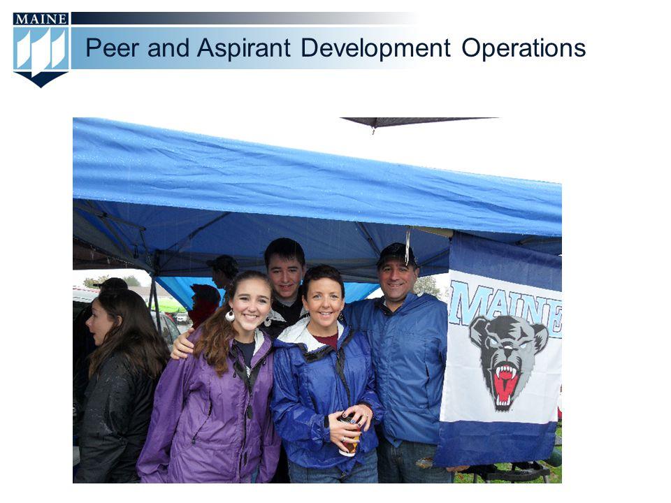 Peer and Aspirant Development Operations