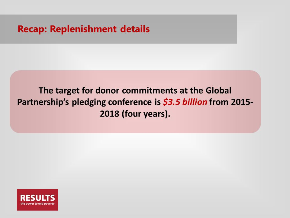 Recap: Replenishment details The target for donor commitments at the Global Partnership's pledging conference is $3.5 billion from 2015- 2018 (four years).