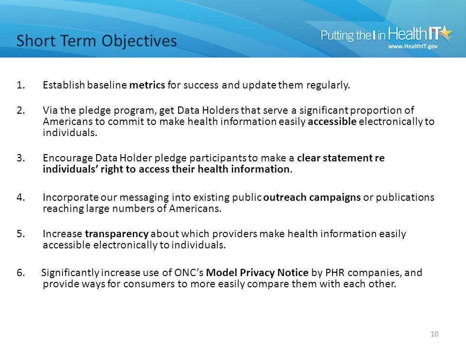 Short Term Objectives 1.Establish baseline metrics for success and update them regularly.