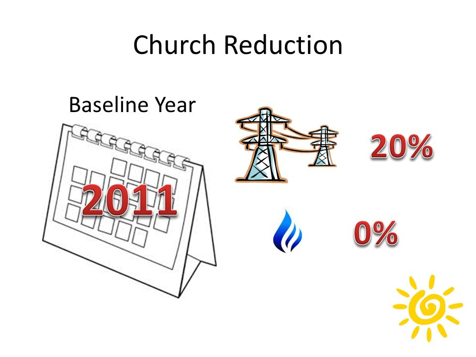 Church Reduction Baseline Year