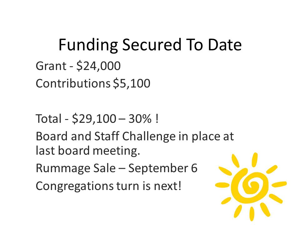 Funding Secured To Date Grant - $24,000 Contributions $5,100 Total - $29,100 – 30% .