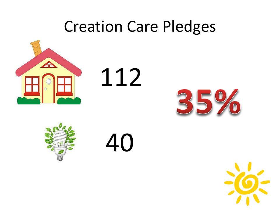 Creation Care Pledges 112 40