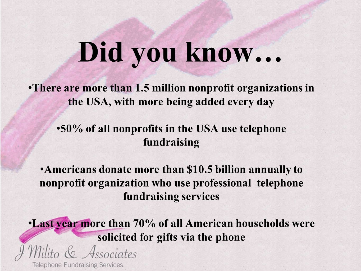 Did you know… There are more than 1.5 million nonprofit organizations in the USA, with more being added every day 50% of all nonprofits in the USA use