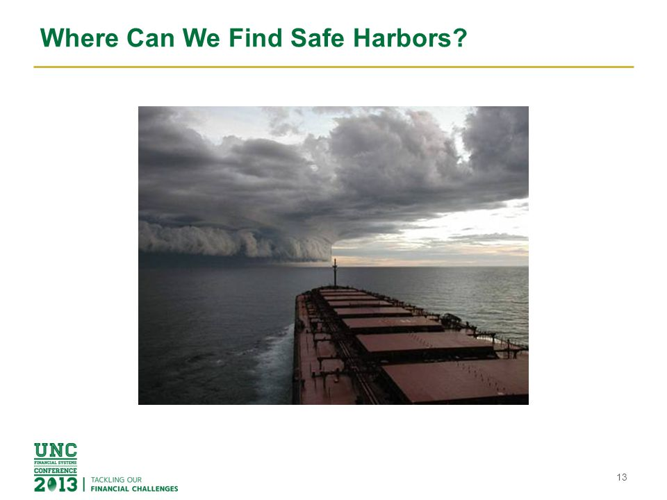 Where Can We Find Safe Harbors? 13