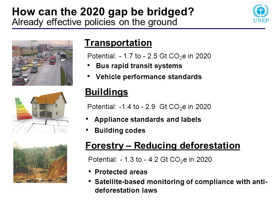 Transportation Vehicle performance standards Bus rapid transit systems How can the 2020 gap be bridged.