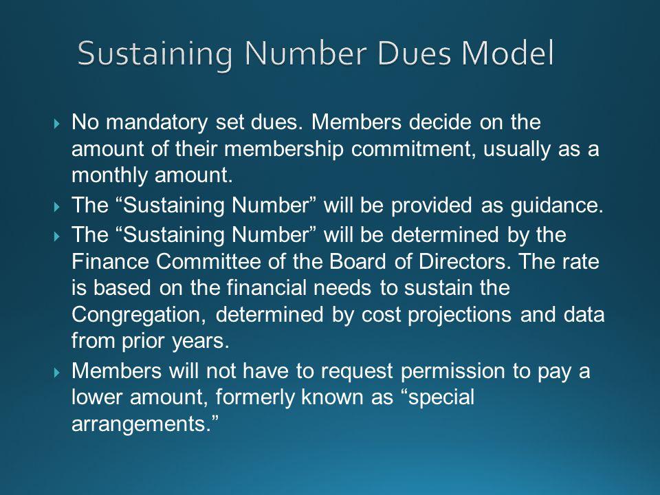  No mandatory set dues.