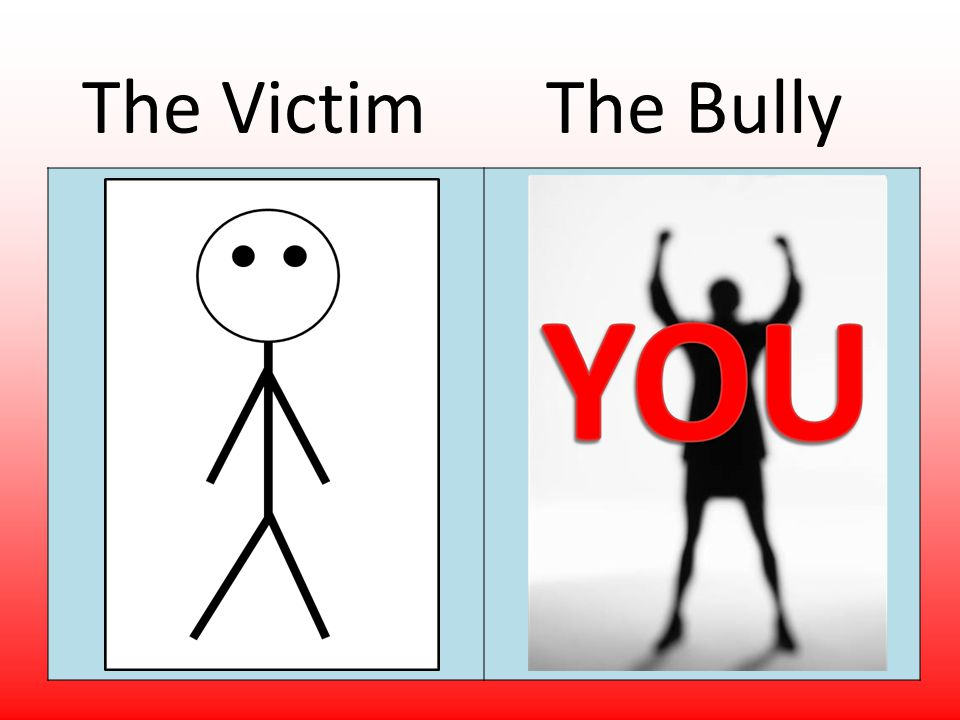 The VictimThe Bully