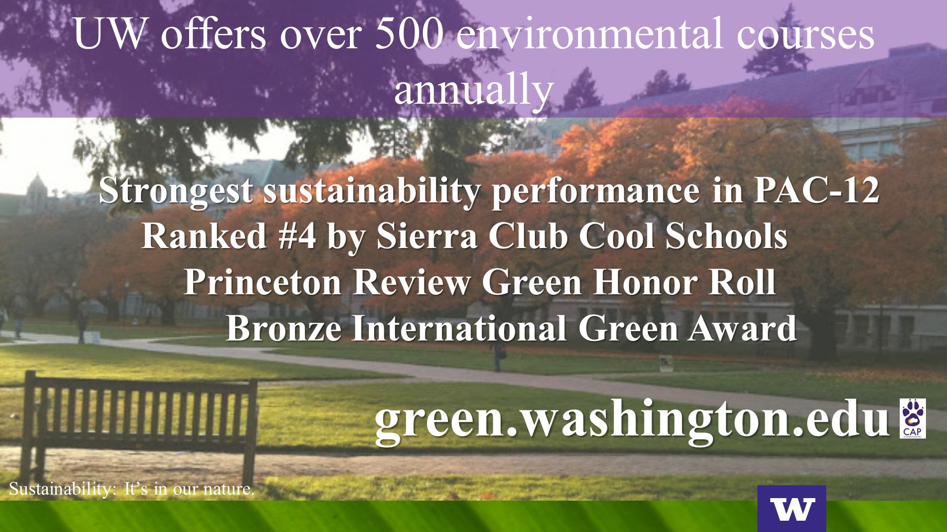 UW offers over 500 environmental courses annually Strongest sustainability performance in PAC-12 Ranked #4 by Sierra Club Cool Schools Princeton Review Green Honor Roll Bronze International Green Award green.washington.edu Sustainability: It's in our nature.