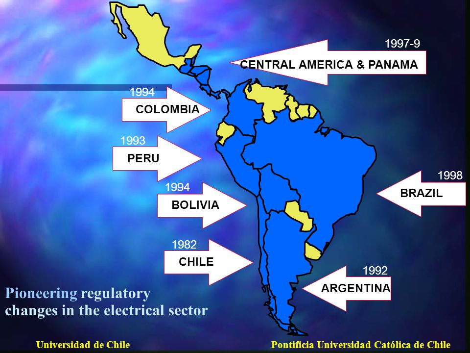 COLOMBIA 1994 PERU 1993 BOLIVIA 1994 CHILE 1982 ARGENTINA 1992 BRAZIL 1998 CENTRAL AMERICA & PANAMA 1997-9 Pioneering regulatory changes in the electrical sector Universidad de ChilePontificia Universidad Católica de Chile