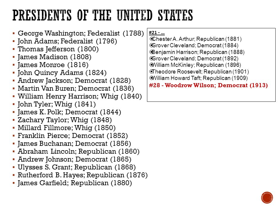  George Washington; Federalist (1788)  John Adams; Federalist (1796)  Thomas Jefferson (1800)  James Madison (1808)  James Monroe (1816)  John Q