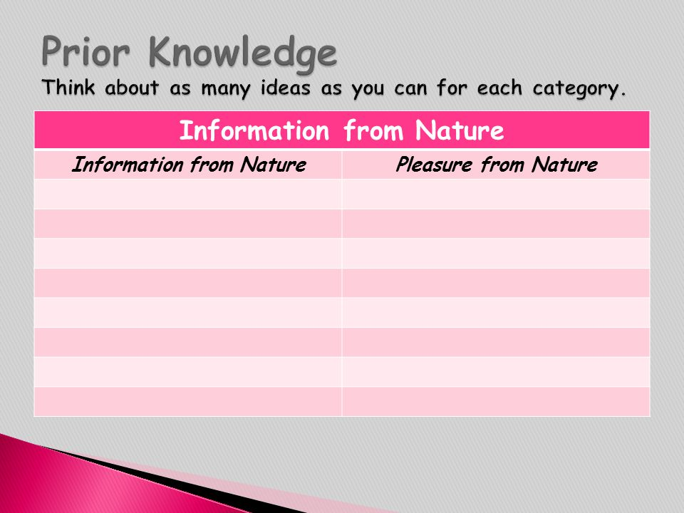 Information from Nature Pleasure from Nature