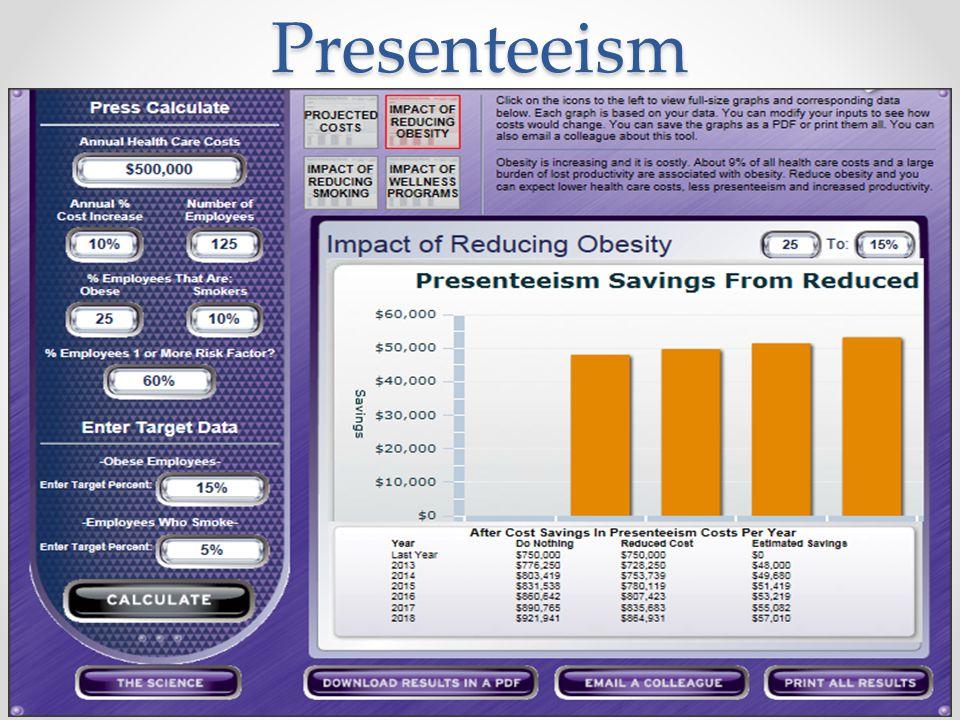 Presenteeism