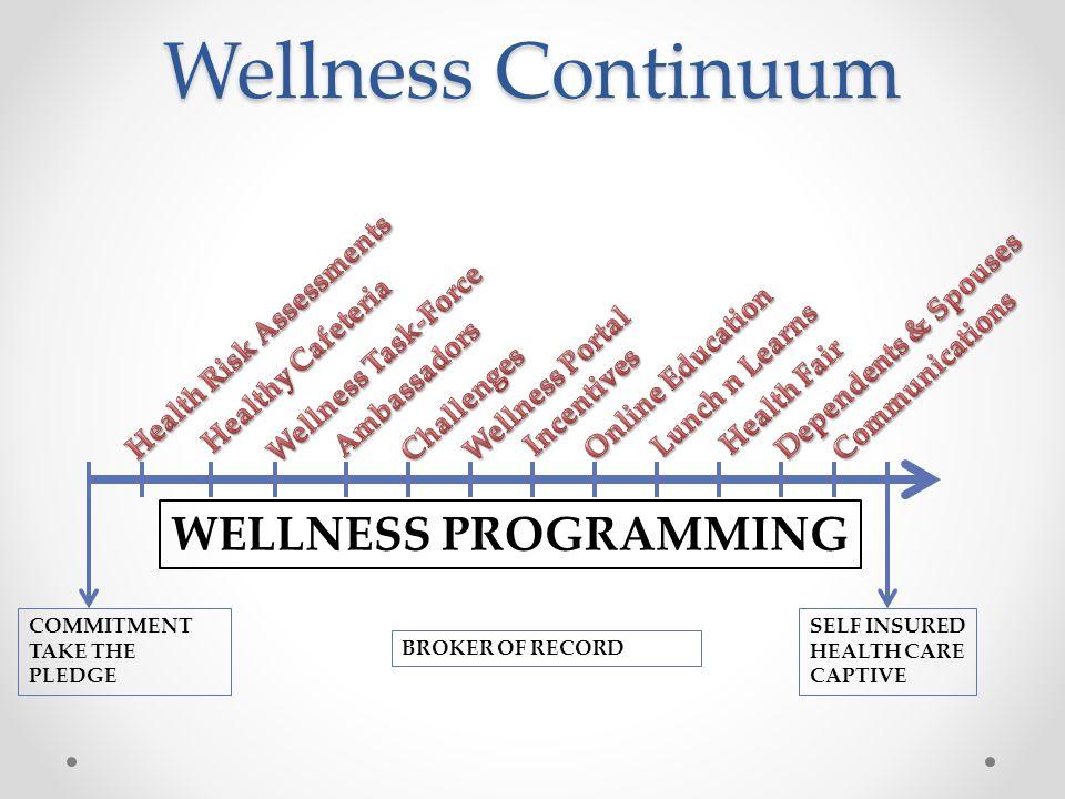 Wellness Continuum COMMITMENT TAKE THE PLEDGE WELLNESS PROGRAMMING SELF INSURED HEALTH CARE CAPTIVE BROKER OF RECORD
