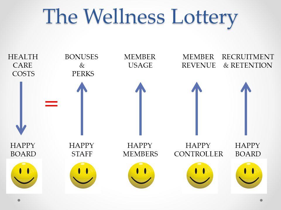 The Wellness Lottery HEALTH CARE COSTS HAPPY BOARD BONUSES & PERKS HAPPY STAFF MEMBER USAGE HAPPY MEMBERS MEMBER REVENUE HAPPY CONTROLLER RECRUITMENT & RETENTION HAPPY BOARD =