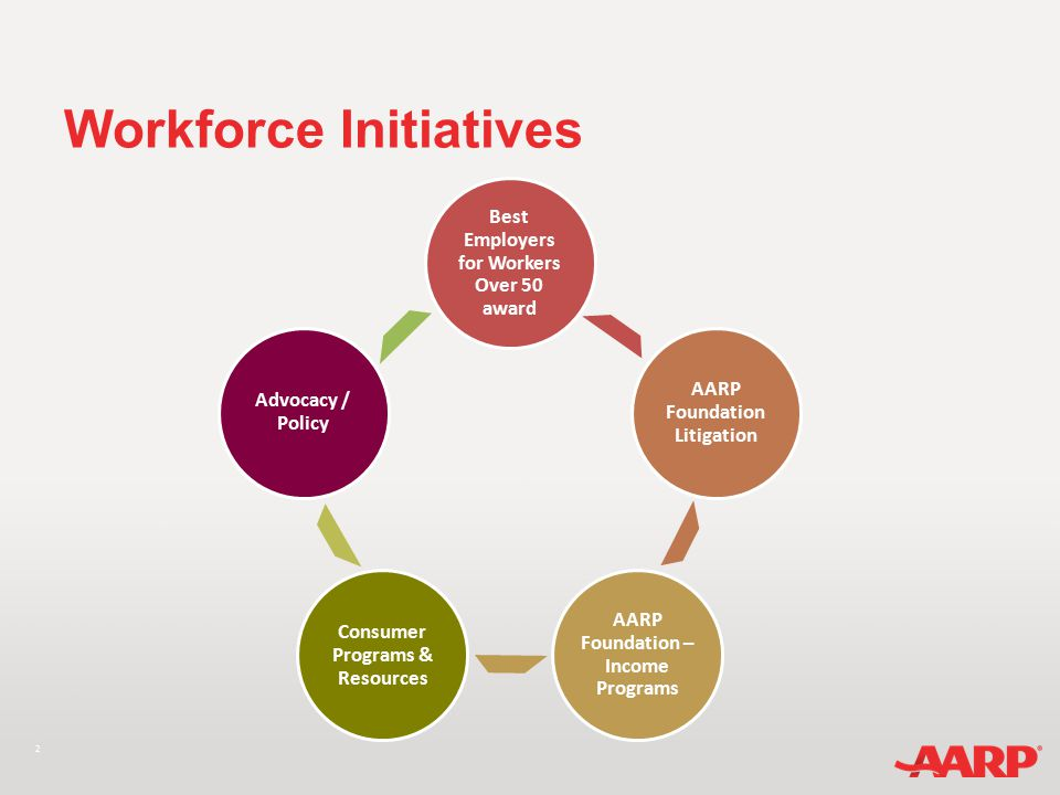 2 Workforce Initiatives Best Employers for Workers Over 50 award AARP Foundation Litigation AARP Foundation – Income Programs Consumer Programs & Resources Advocacy / Policy