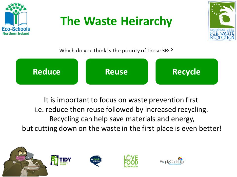 The Waste Heirarchy Which do you think is the priority of these 3Rs.