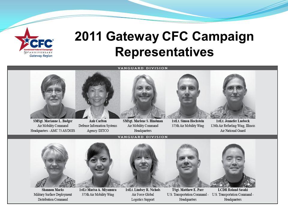 2011 Gateway CFC Campaign Representatives